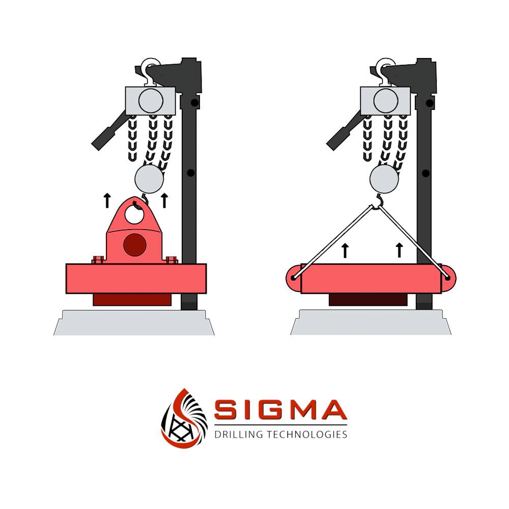 Servicing Mud Pump Pulsation Dampeners | Sigma Drilling Technologies