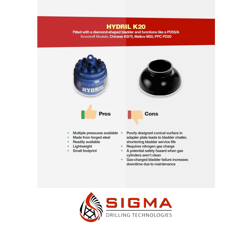 Suction Stabilizer Choices